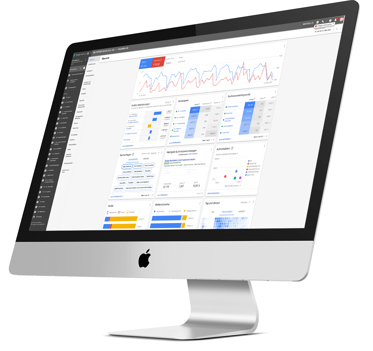 imac google adwords 1